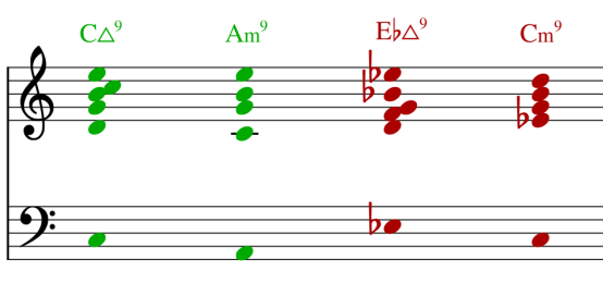 rosalia-modulation