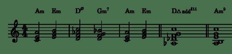 chromatic mediants - tonality relationships