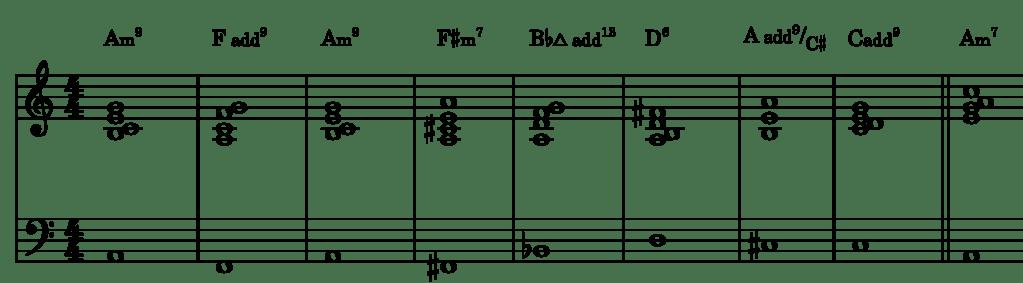 chromatic mediants example 1