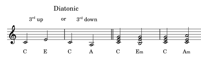 mediants - pitches and chords