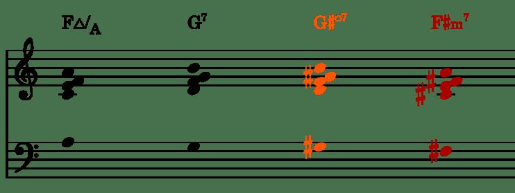 chromatic-modulation 2