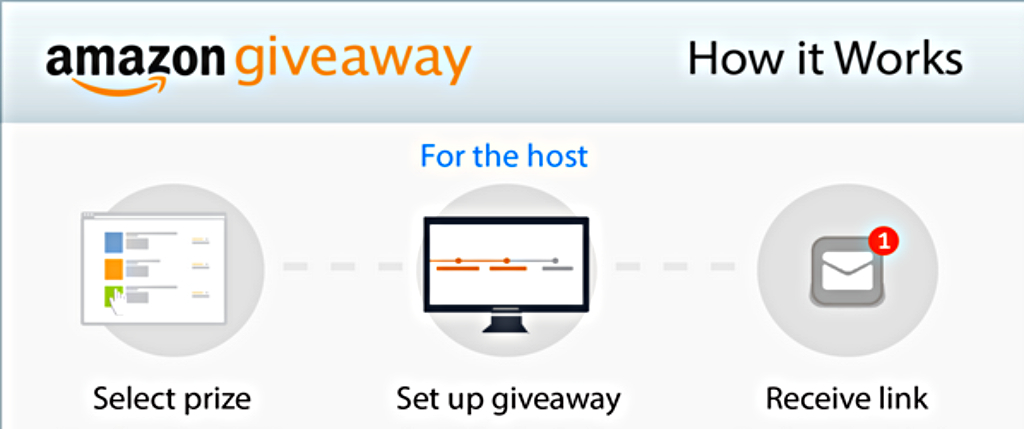 Amazon Launches New Amazon Giveaway Tool