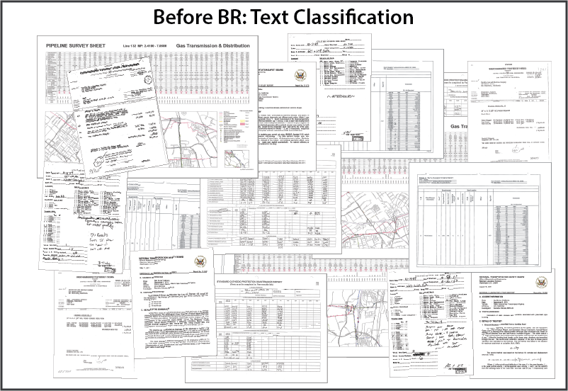 Visual Classification - Before BR Text Class