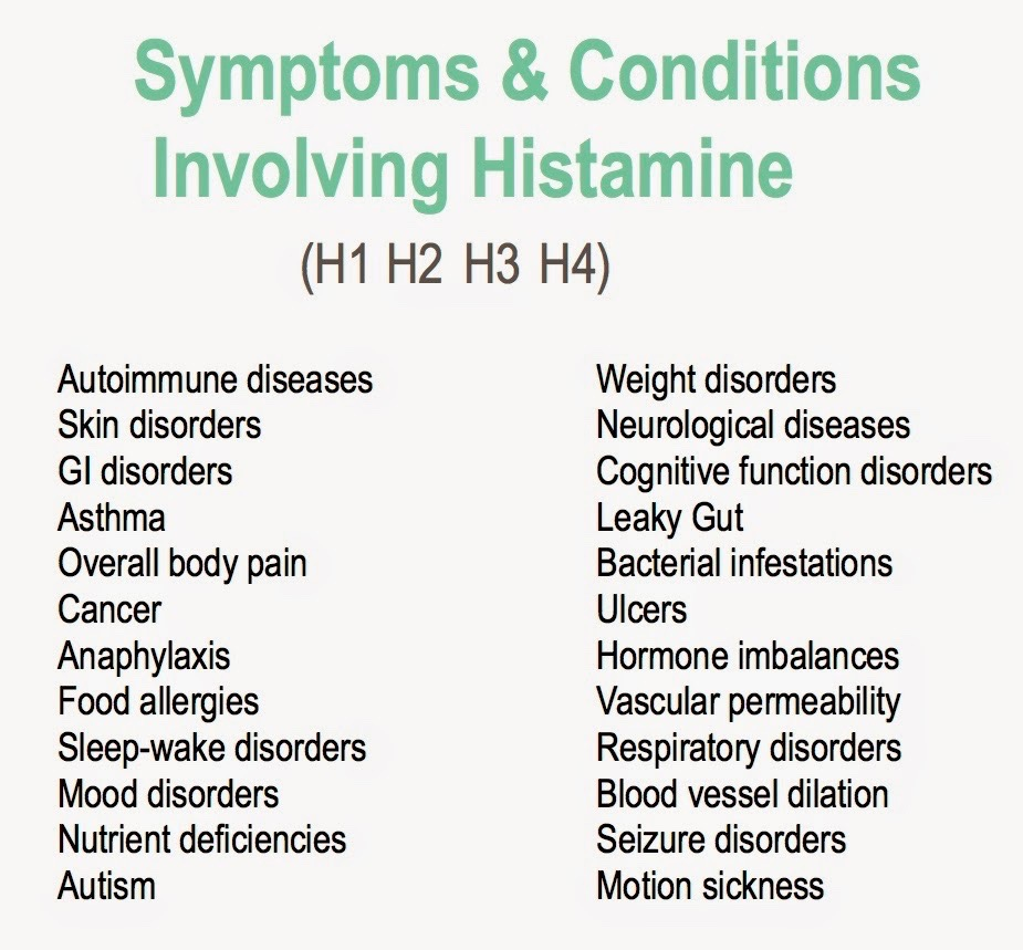 histaminesymptoms-2