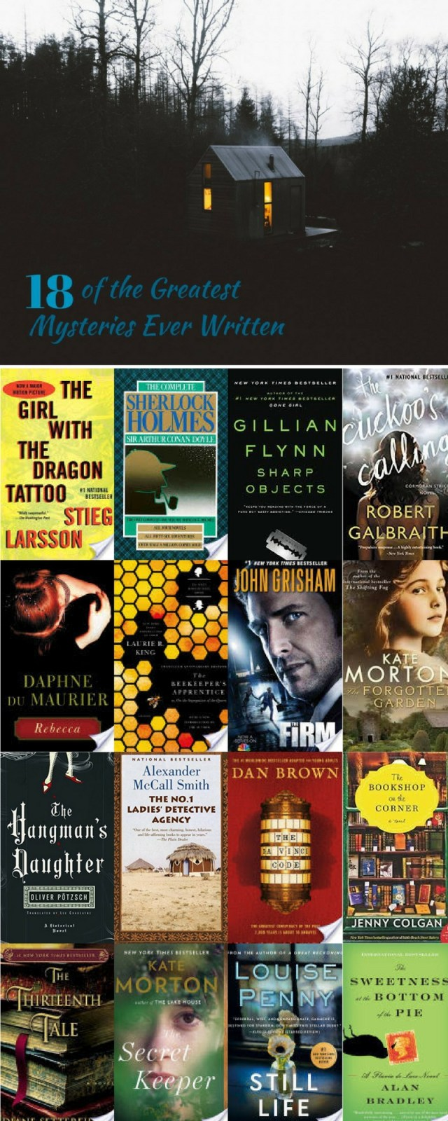 Pin Now, Read Later. From classics like Sherlock Holmes to modern masterpieces like Sharp Objects by Gillian Flynn, there is something for everyone on this list of the best mysteries ever written.
