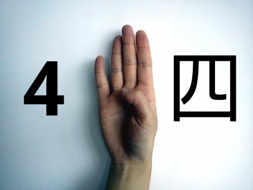 Zo tellen Chinezen vier met hun vingers