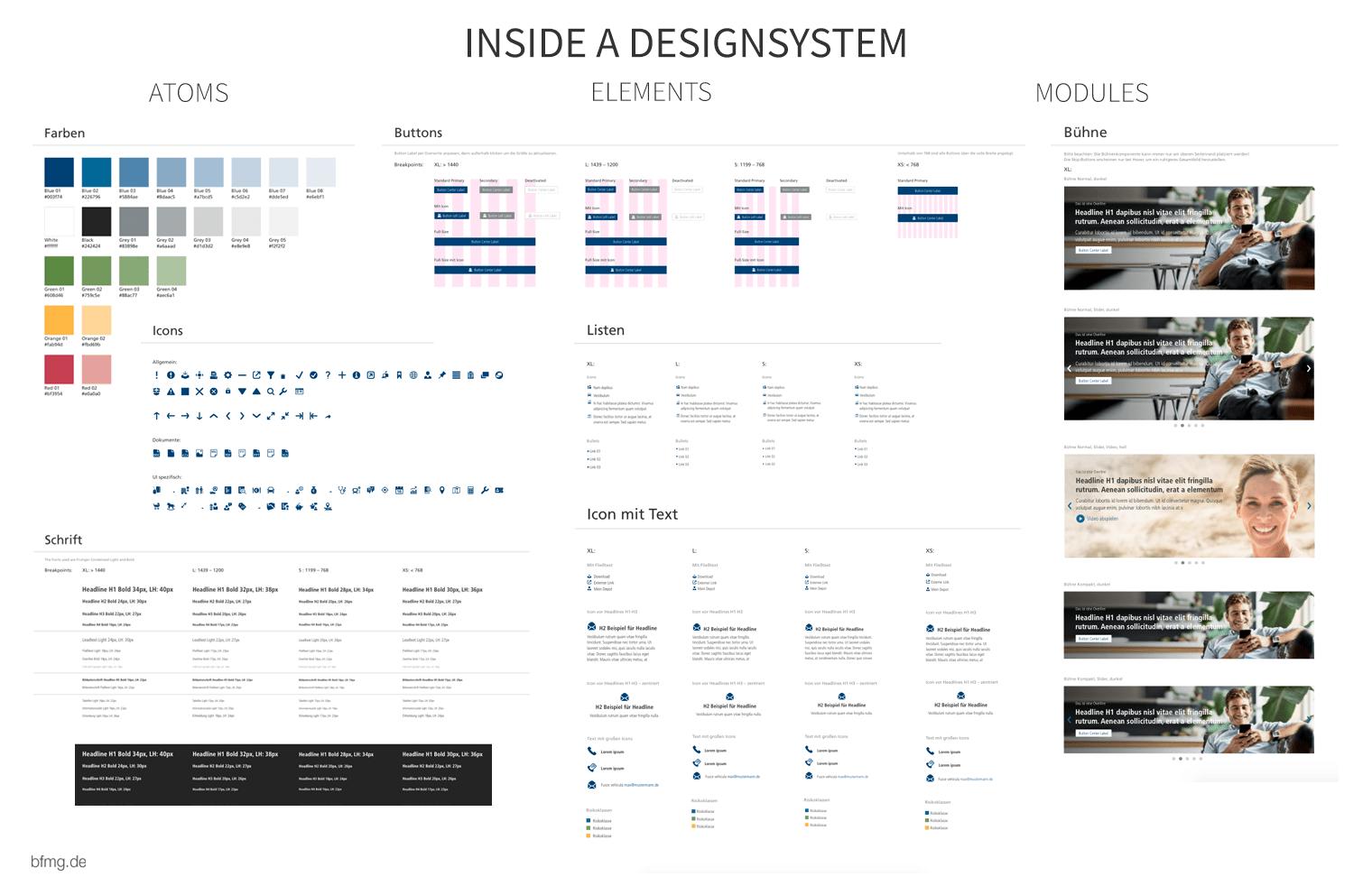 Designsystems