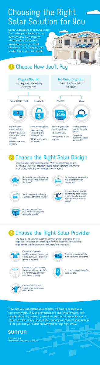 choosing-solar-plan