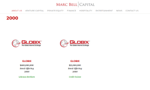 Globix Funding 2000 - Screenshot 2018
