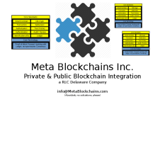 Integration of Public & Private Blockchains