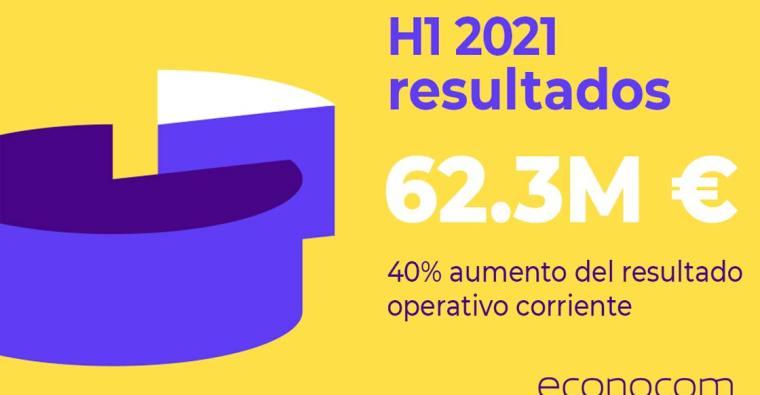 RESULTADOS SEMESTRALES GRUPO ECONOCOM 2021