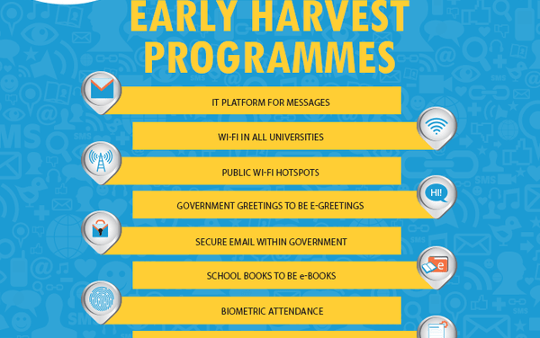 9 Early Harvest Programs Initiative in Digital India