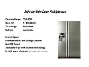 10 best refrigerators 2019