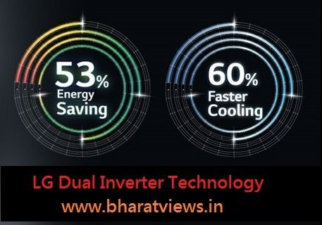 Best LG AC technologies In India