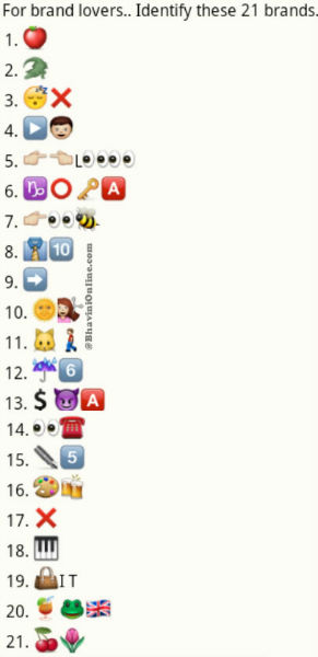 Whatsapp Emoticons Guess these brands puzzle