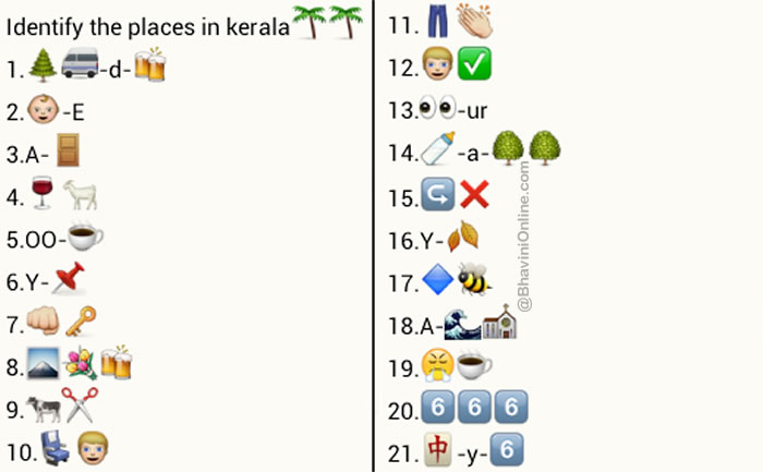 Whatsapp Puzzles: Identify The Places in Kerala From