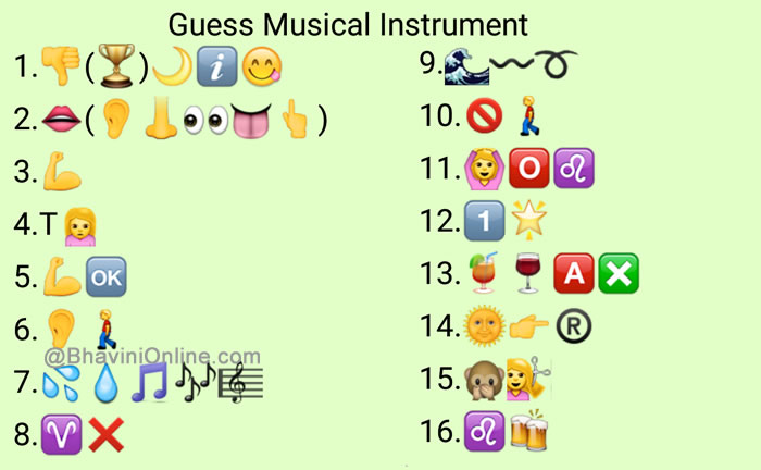 Whatsapp Puzzles Guess The Names Of These Musical Instruments From Emoticons And Smileys Bhavinionline Com