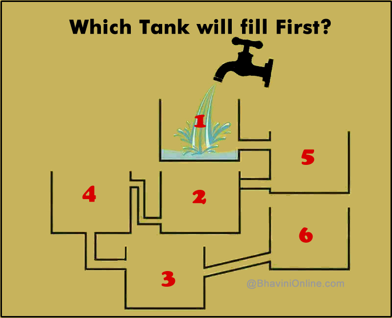 What Can Fill Up A Room Riddle