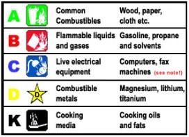 Fire Extinguisher1