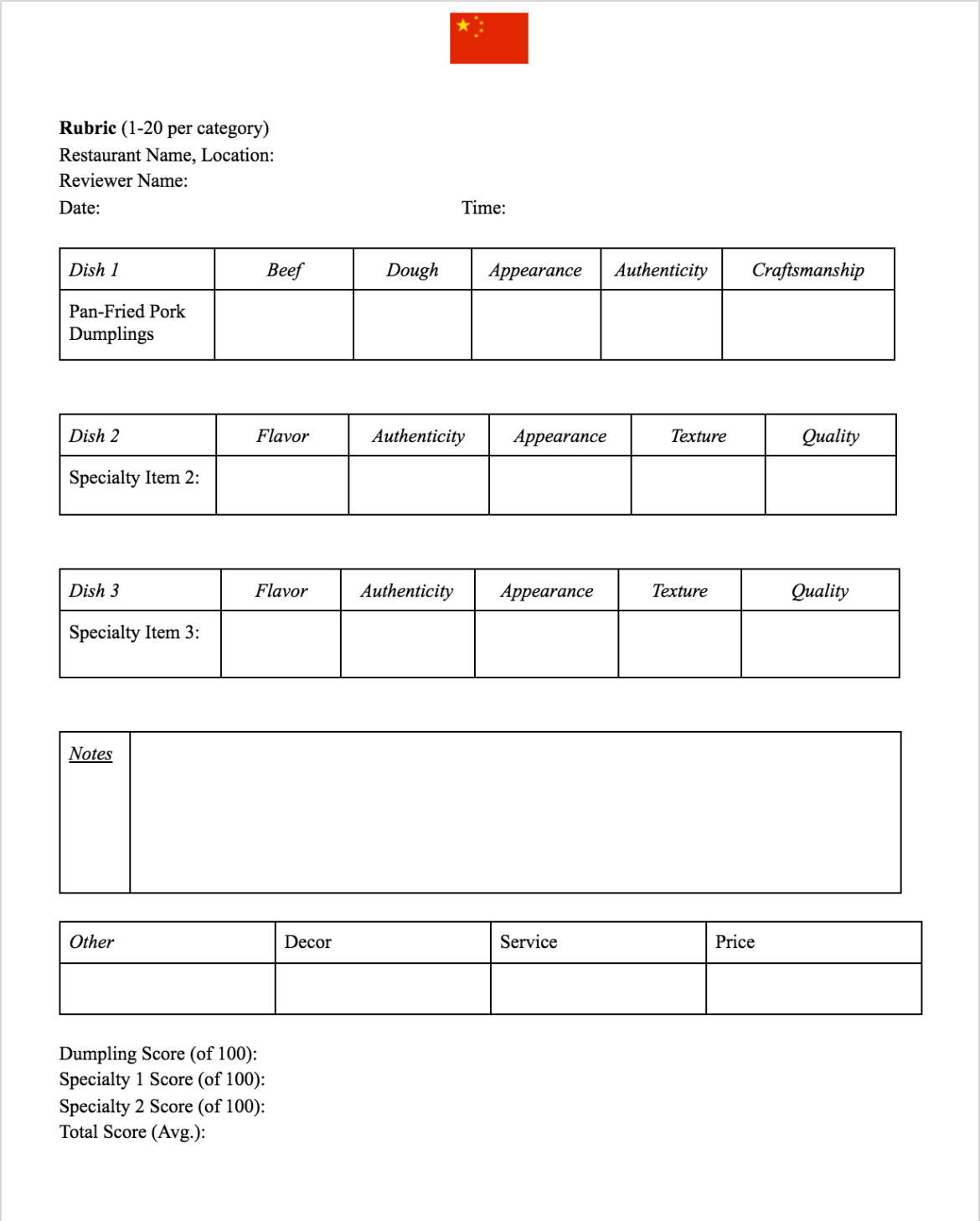 Our custom-designed rubric