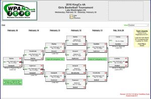 2016 KingCo 4A Girls Bracket
