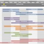 roadmap energietransitie