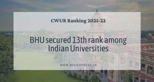 CWUR Ranking 2021-22