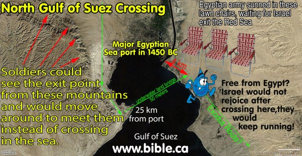Various exodus route choices rejected and exposed.