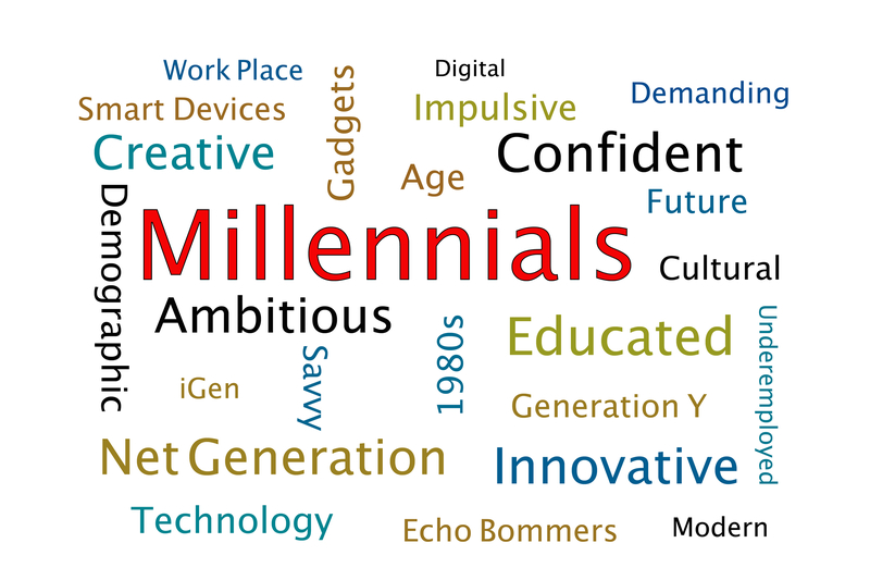 generation y in the workplace