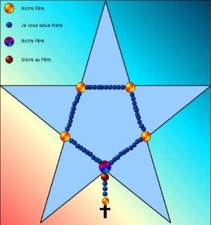 PAPE Pentagramme et chapelet