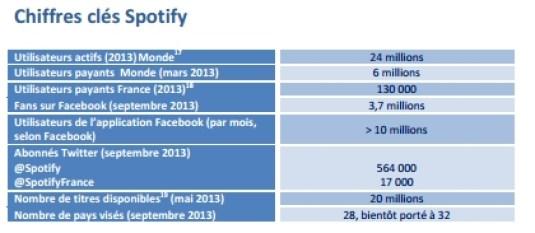 000070observatoire.cite-musique.fr_observatoire_document_MNUM_S1_2013_offre_diversite_