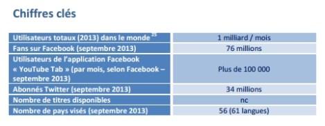 000226observatoire.cite-musique.fr_observatoire_document_MNUM_S1_2013_offre_diversite_