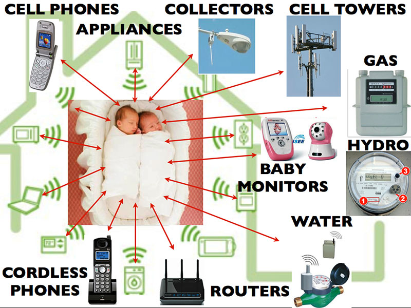 Image result for Some of these risks to the health of Wi-Fi
