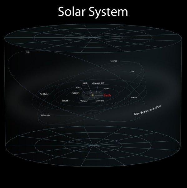 "The ""Milky Way"" and Our Galactic Neighborhood"