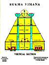 4. Rukma   Vimana: Vertical Section