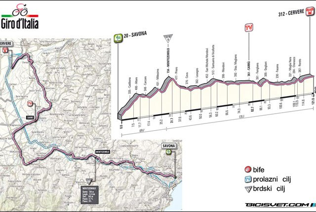 Điro '12 – E13 Savona-Cervere 121km