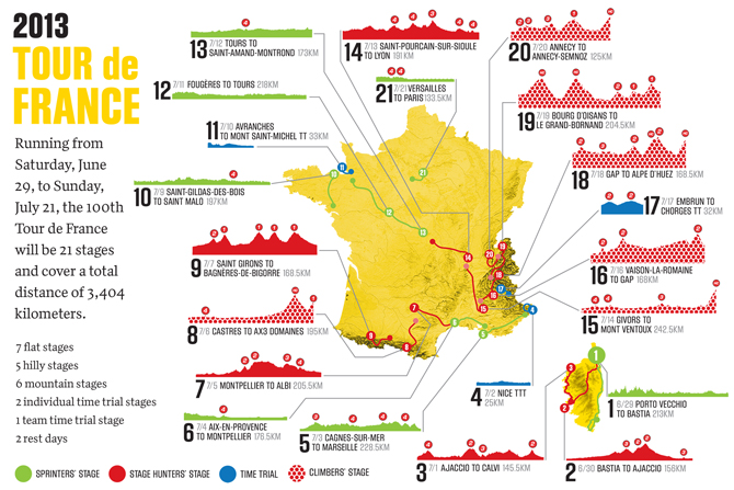 TDF_Route_Graphic_2013