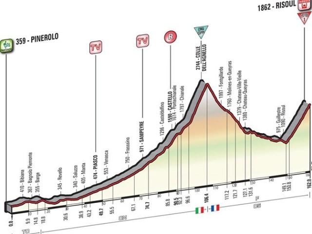 Giro'16 E19 Risoul 162km