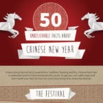 50 Unbelievable Facts About Chinese New Year [Infographic]