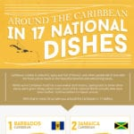 Around the Caribbean in 17 National Dishes