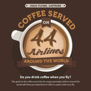 44 Airlines Around the World Reveal the Coffee They Serve
