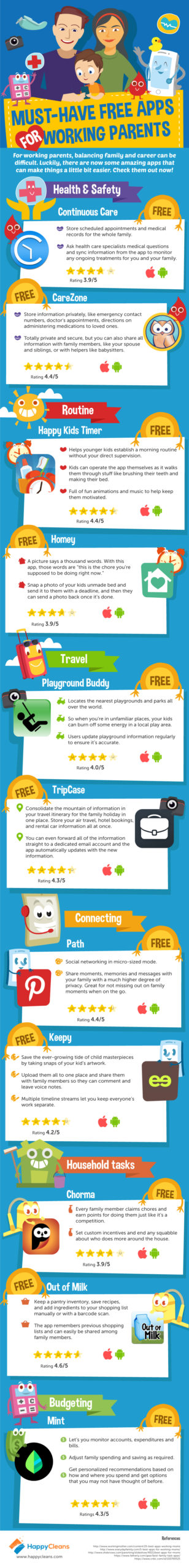 free apps working parents