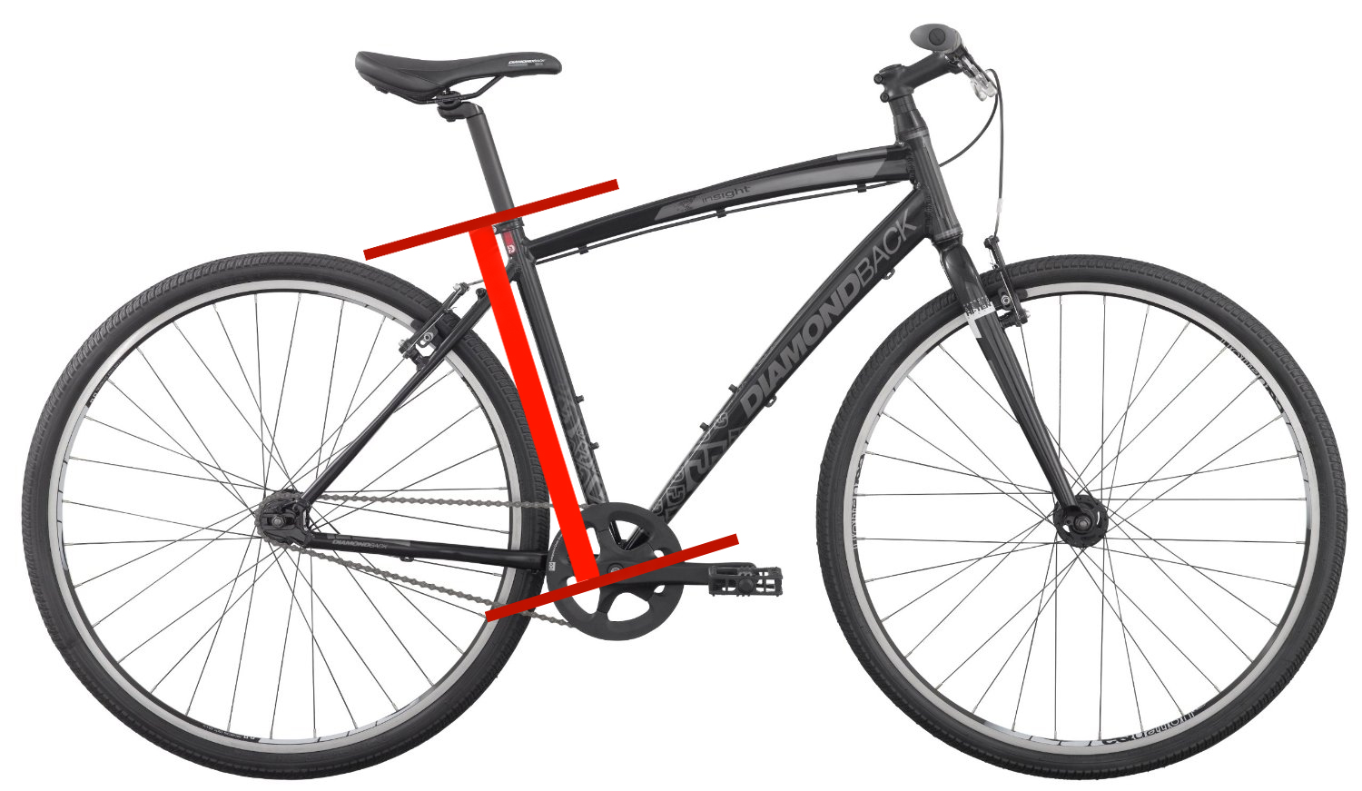 Really Good Ebikes Fit Guide