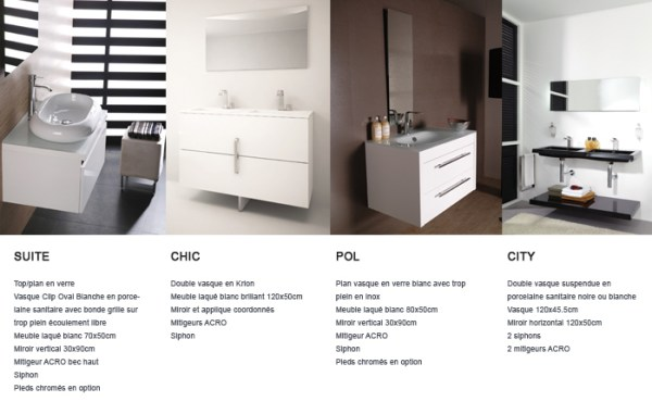 meubles-salle-de-bains