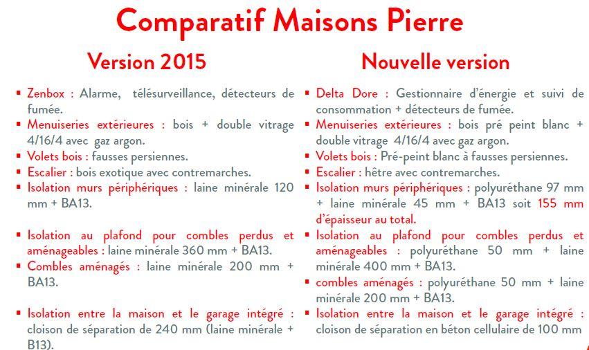comparatif Maisons Pierre