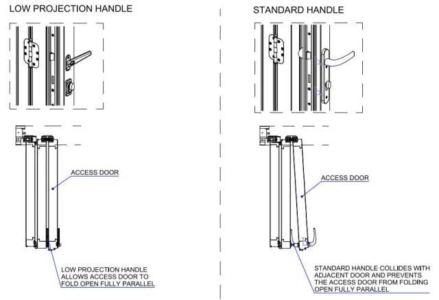 bifold-handles