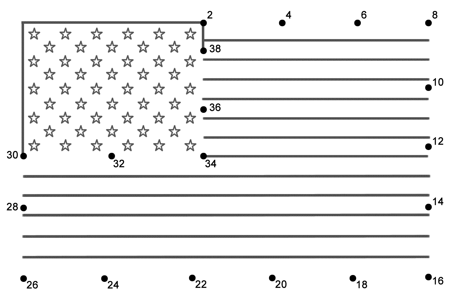 American Flag Connect The Dots Count By 2
