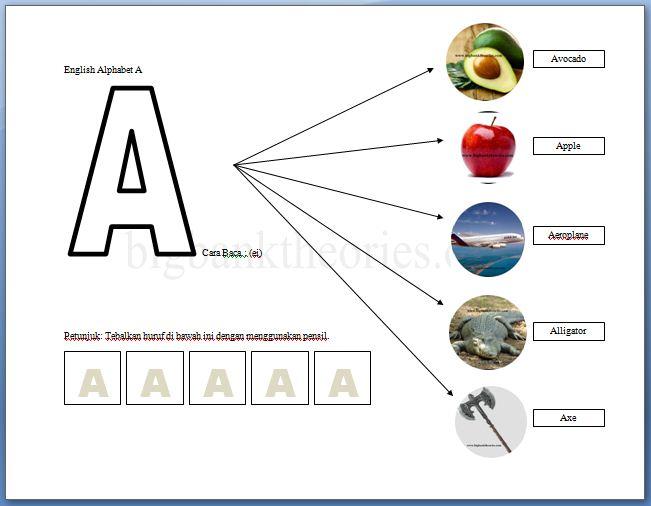 Lembar Latihan Alphabet Huruf A