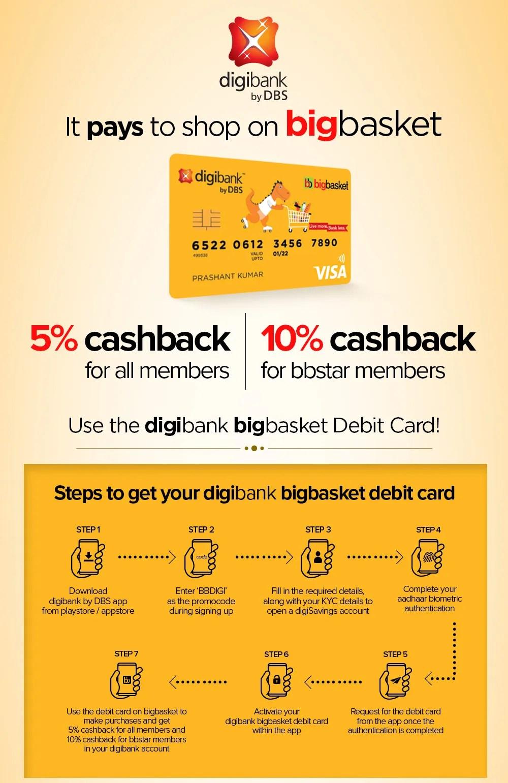 Dbs Bank Code - Dbs Bank Bigbasket Com