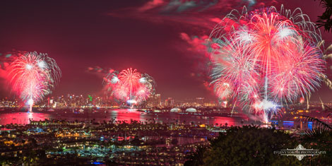 2015 Big Bay Boom Fireworks